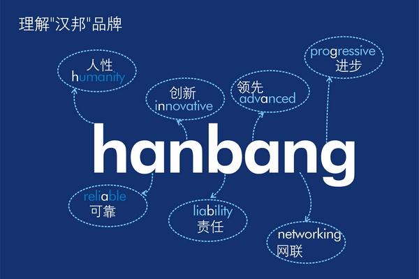 [品牌]汉邦软科集团形象设计